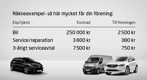 Kopa bil i tyskland kostnad